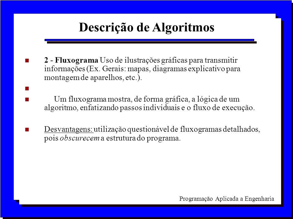 Programação Aplicada a Engenharia n 2 - Fluxograma Uso de ilustrações gráficas para transmitir informações (Ex. Gerais: mapas, diagramas explicativo p