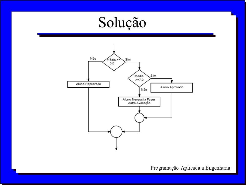 Programação Aplicada a Engenharia Solução