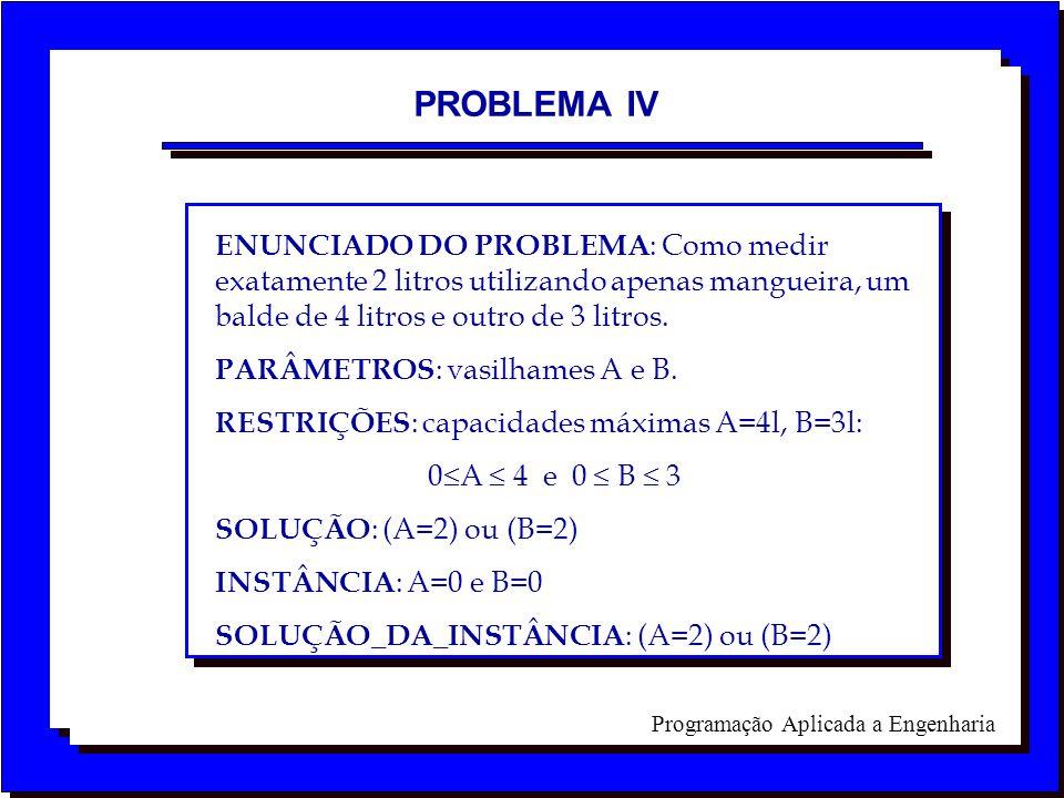 Programação Aplicada a Engenharia PROBLEMA IV ENUNCIADO DO PROBLEMA : Como medir exatamente 2 litros utilizando apenas mangueira, um balde de 4 litros