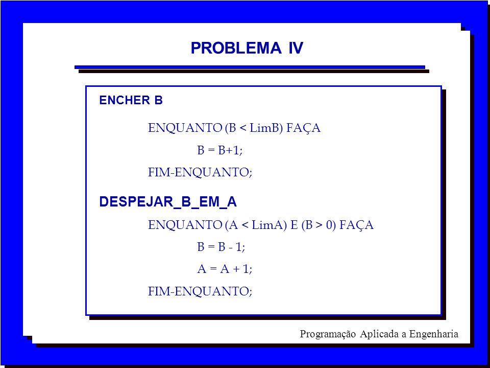 Programação Aplicada a Engenharia PROBLEMA IV ENCHER B ENQUANTO (B < LimB) FAÇA B = B+1; FIM-ENQUANTO; DESPEJAR_B_EM_A ENQUANTO (A 0) FAÇA B = B - 1;