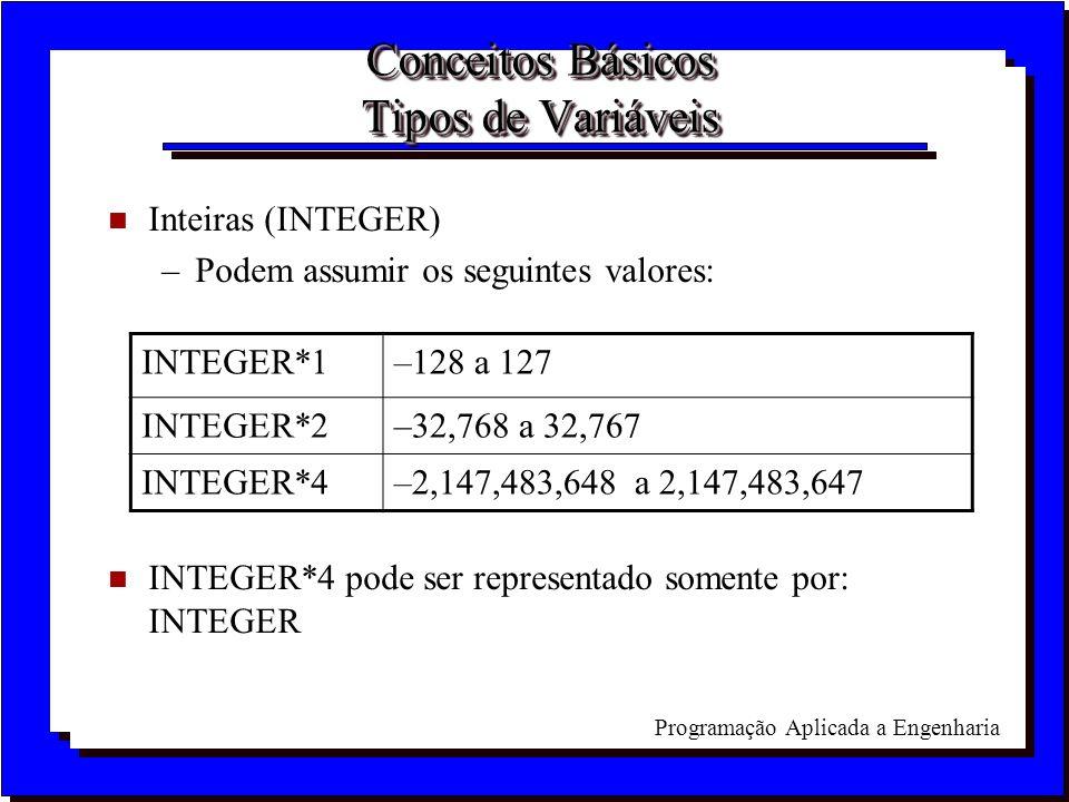 Programação Aplicada a Engenharia Conceitos Básicos Tipos de Variáveis n Inteiras (INTEGER) –Podem assumir os seguintes valores: n INTEGER*4 pode ser