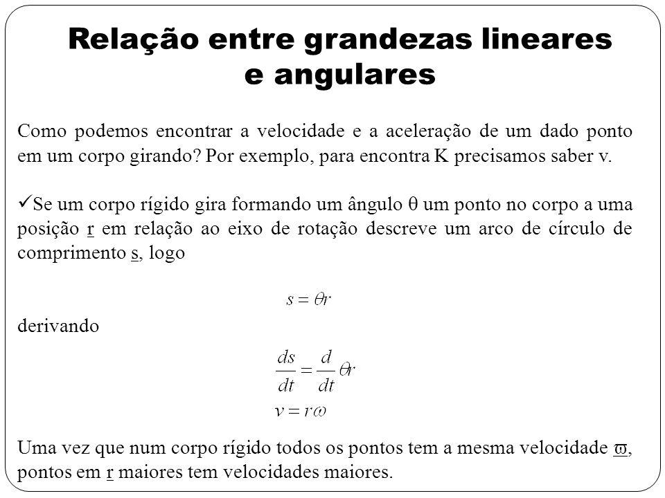 Relação entre grandezas lineares e angulares Como podemos encontrar a velocidade e a aceleração de um dado ponto em um corpo girando? Por exemplo, par