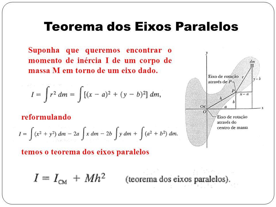 Suponha que queremos encontrar o momento de inércia I de um corpo de massa M em torno de um eixo dado. reformulando temos o teorema dos eixos paralelo