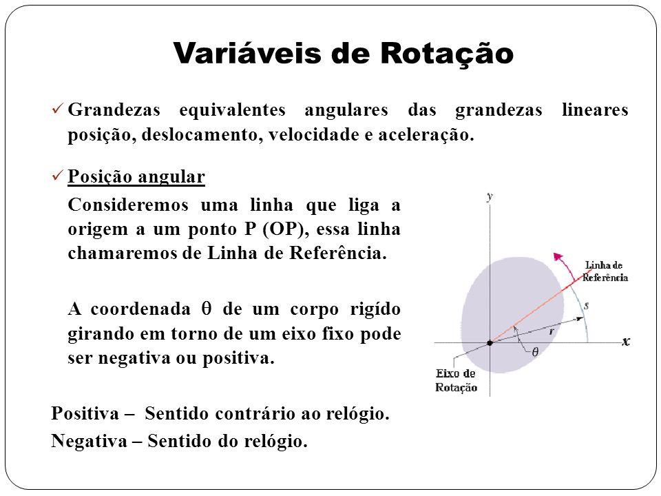 Variáveis de Rotação Grandezas equivalentes angulares das grandezas lineares posição, deslocamento, velocidade e aceleração. Posição angular Considere