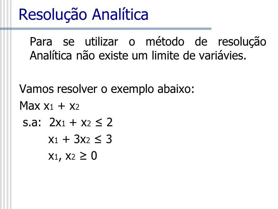 Resolução Analítica Para se utilizar o método de resolução Analítica não existe um limite de variávies. Vamos resolver o exemplo abaixo: Max x 1 + x 2