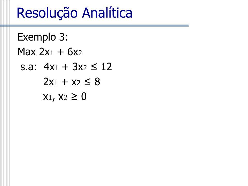 Exemplo 3: Max 2x 1 + 6x 2 s.a: 4x 1 + 3x 2 12 2x 1 + x 2 8 x 1, x 2 0 Resolução Analítica