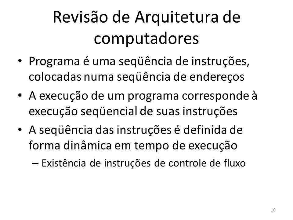 Revisão de Arquitetura de computadores Programa é uma seqüência de instruções, colocadas numa seqüência de endereços A execução de um programa corresp