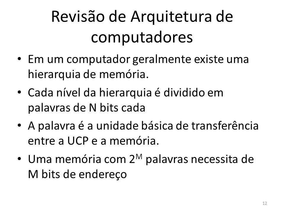 Revisão de Arquitetura de computadores Em um computador geralmente existe uma hierarquia de memória. Cada nível da hierarquia é dividido em palavras d