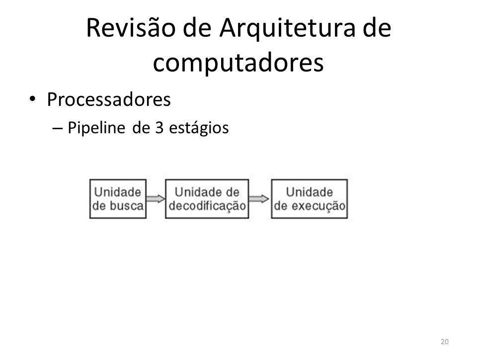 Revisão de Arquitetura de computadores Processadores – Pipeline de 3 estágios 20