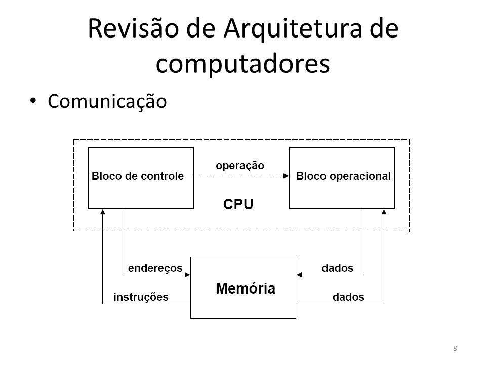 Revisão de Arquitetura de computadores Memória: Conjunto de posições/locações endereçáveis Palavras: Posição/locação da memória.