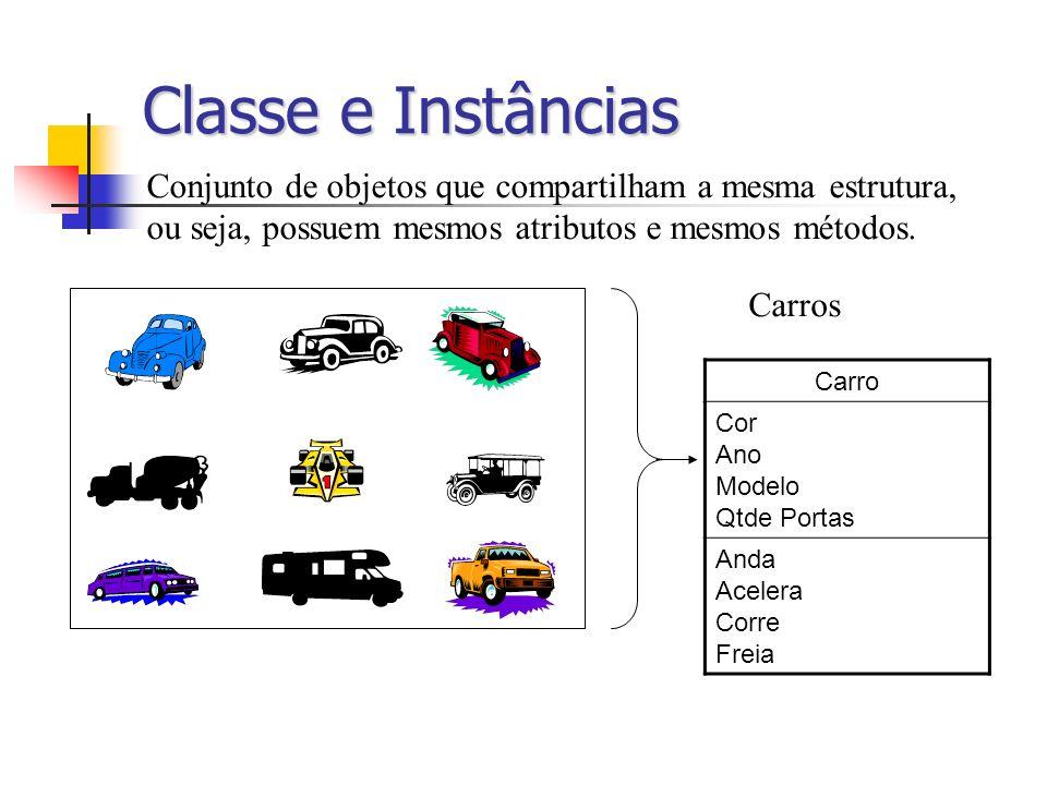 Classe e Instâncias Conjunto de objetos que compartilham a mesma estrutura, ou seja, possuem mesmos atributos e mesmos métodos. Carros Carro Cor Ano M