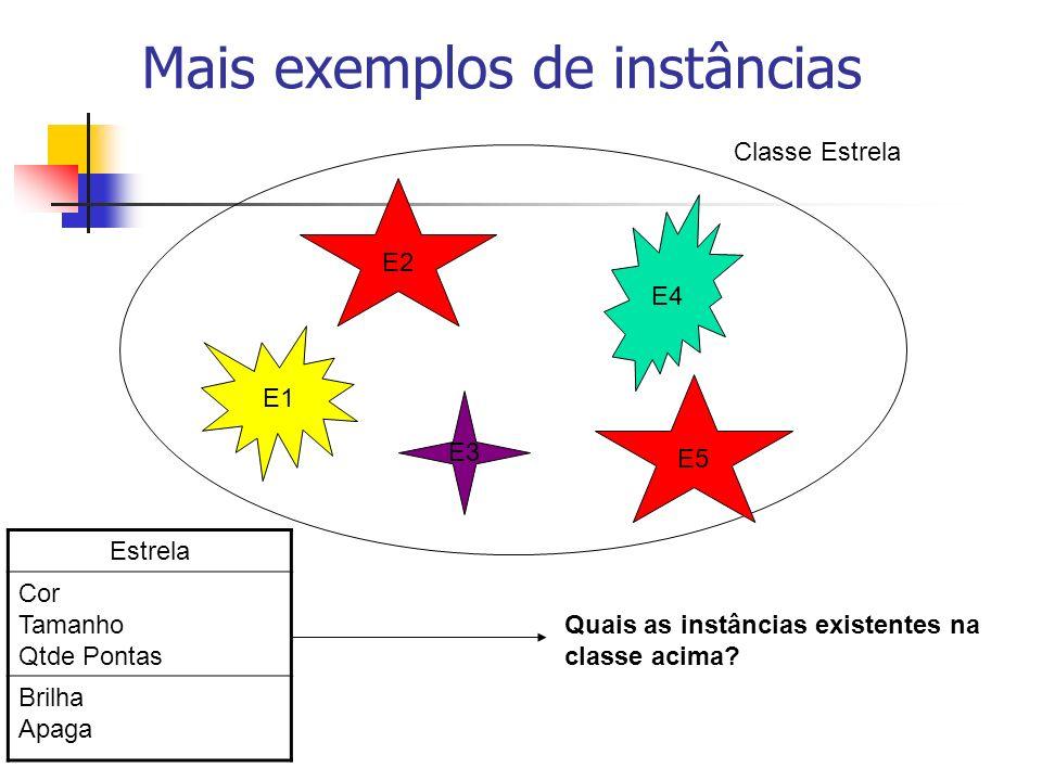 Mais exemplos de instâncias Classe Estrela E3 E2 E1 E4 E5 Estrela Cor Tamanho Qtde Pontas Brilha Apaga Quais as instâncias existentes na classe acima?