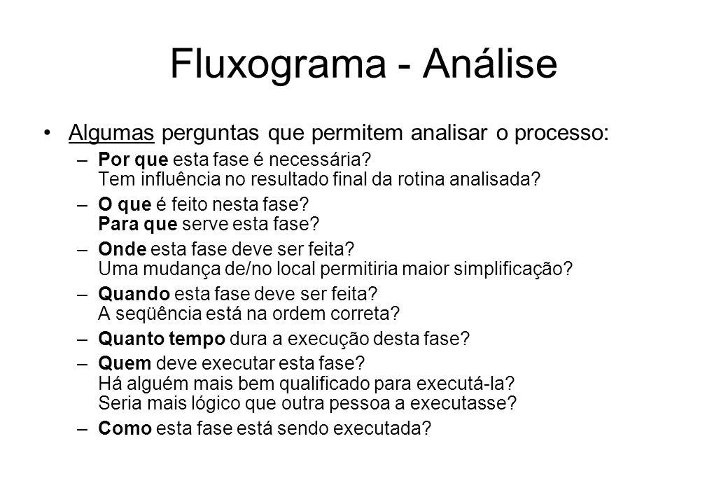 Fluxograma - Análise Algumas perguntas que permitem analisar o processo: –Por que esta fase é necessária.