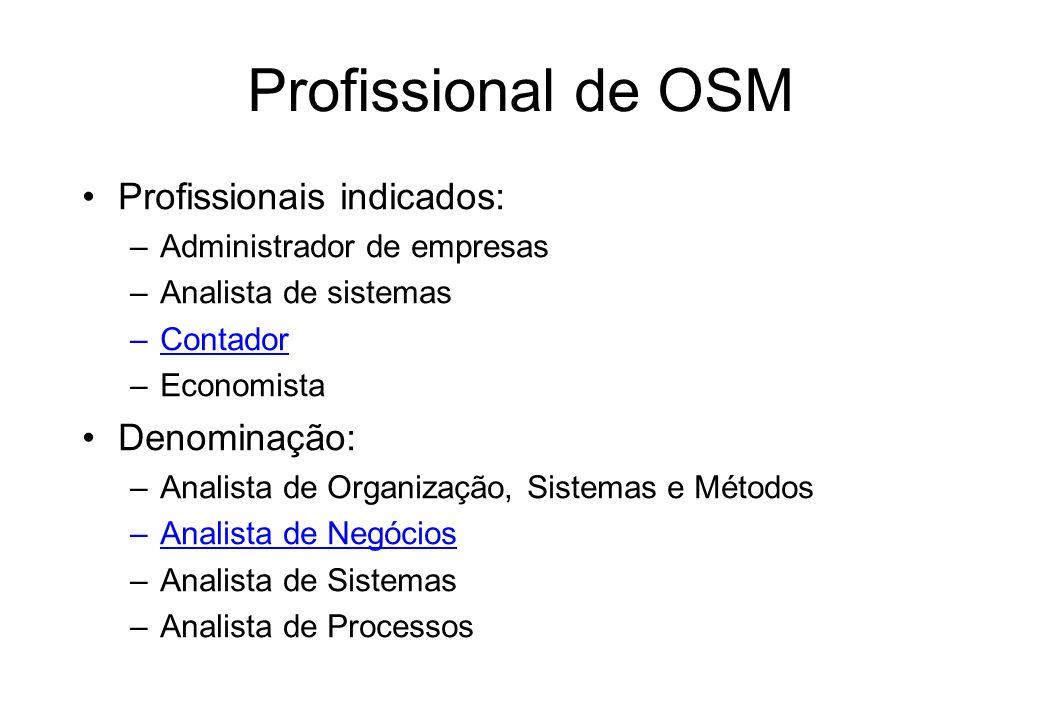 Estruturas da área de OSM Externa (consultoria) –Vantagens: Visão imparcial dos problemas Ausência de favoritismo nas soluções Fácil caracterização do