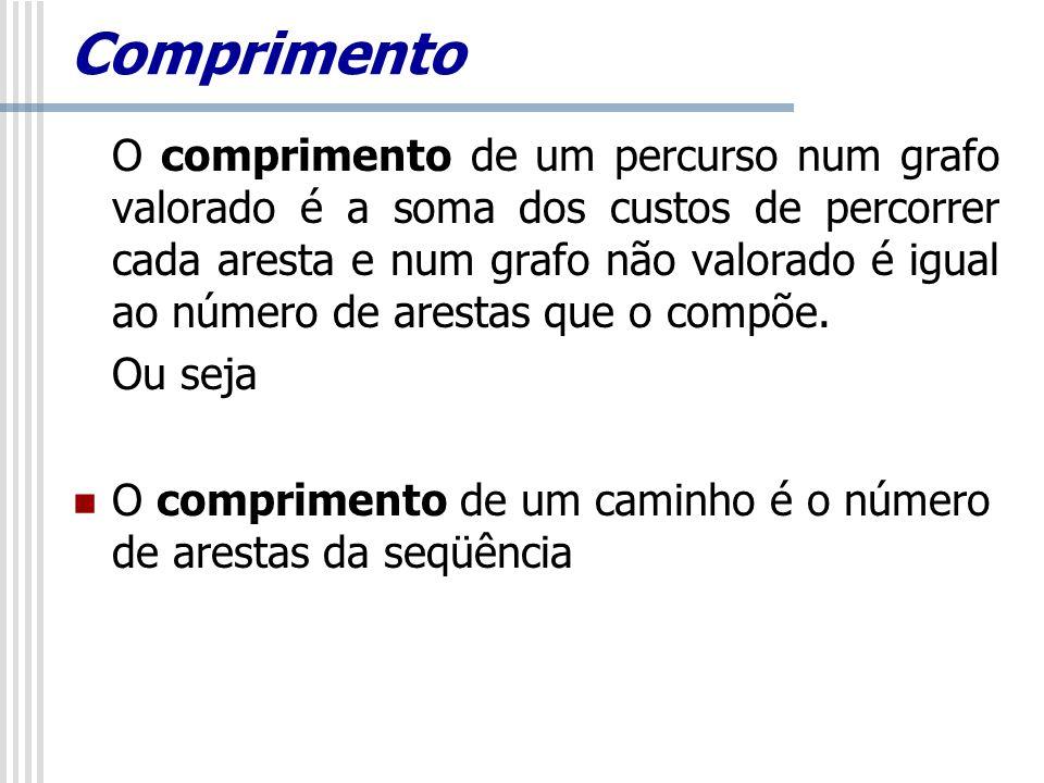 Exercício DescriçãoElementarSimplesCaminhoCircuito 1,2,3,4,5 1,2,1,4,5 1,2,3,1,2 1,2,2,3,4 2,2 2,3,1,2,1,2 3,1,4,5 4,5,1,2,2,3,4