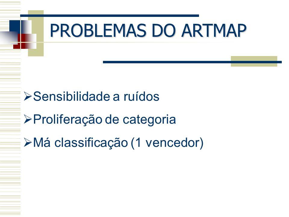 PROBLEMAS DO ARTMAP Sensibilidade a ruídos Proliferação de categoria Má classificação (1 vencedor)