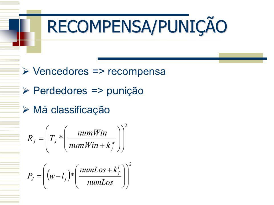 RECOMPENSA/PUNIÇÃO Vencedores => recompensa Perdedores => punição Má classificação