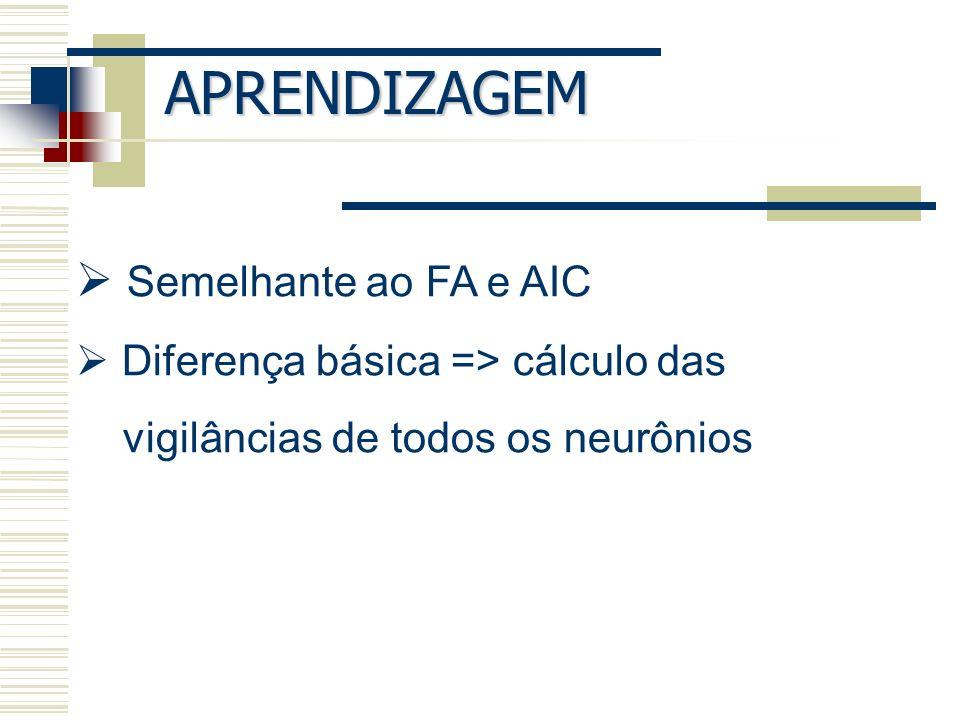 APRENDIZAGEM Semelhante ao FA e AIC Diferença básica => cálculo das vigilâncias de todos os neurônios