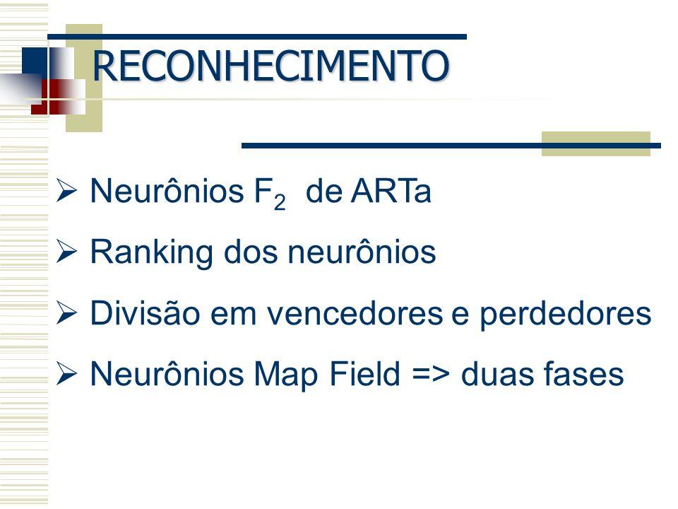 RECONHECIMENTO Neurônios F 2 de ARTa Ranking dos neurônios Divisão em vencedores e perdedores Neurônios Map Field => duas fases