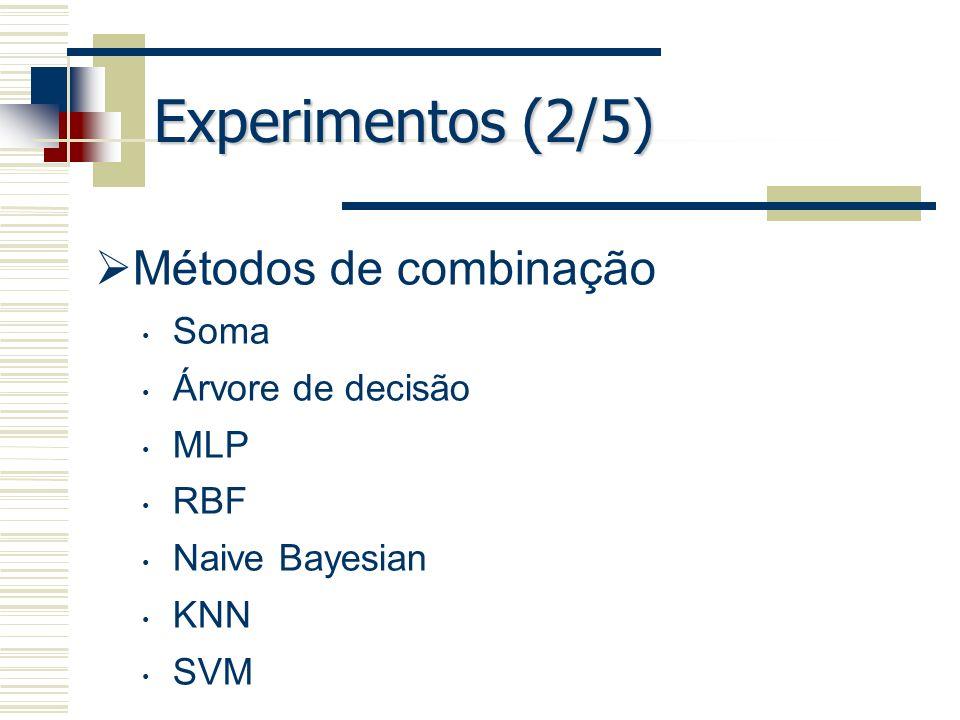 Experimentos (2/5) Métodos de combinação Soma Árvore de decisão MLP RBF Naive Bayesian KNN SVM