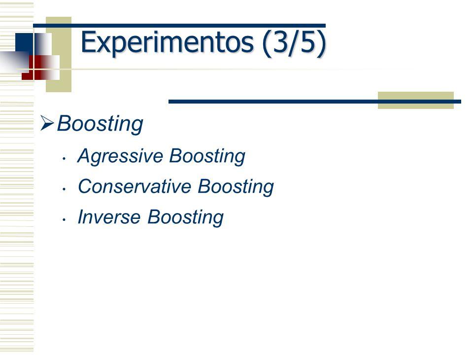 Experimentos (3/5) Boosting Agressive Boosting Conservative Boosting Inverse Boosting