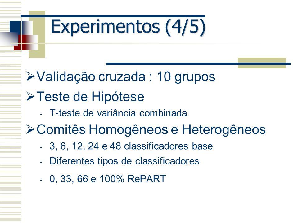 Experimentos (4/5) Validação cruzada : 10 grupos Teste de Hipótese T-teste de variância combinada Comitês Homogêneos e Heterogêneos 3, 6, 12, 24 e 48