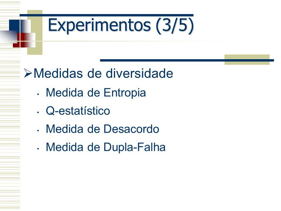 Experimentos (3/5) Medidas de diversidade Medida de Entropia Q-estatístico Medida de Desacordo Medida de Dupla-Falha