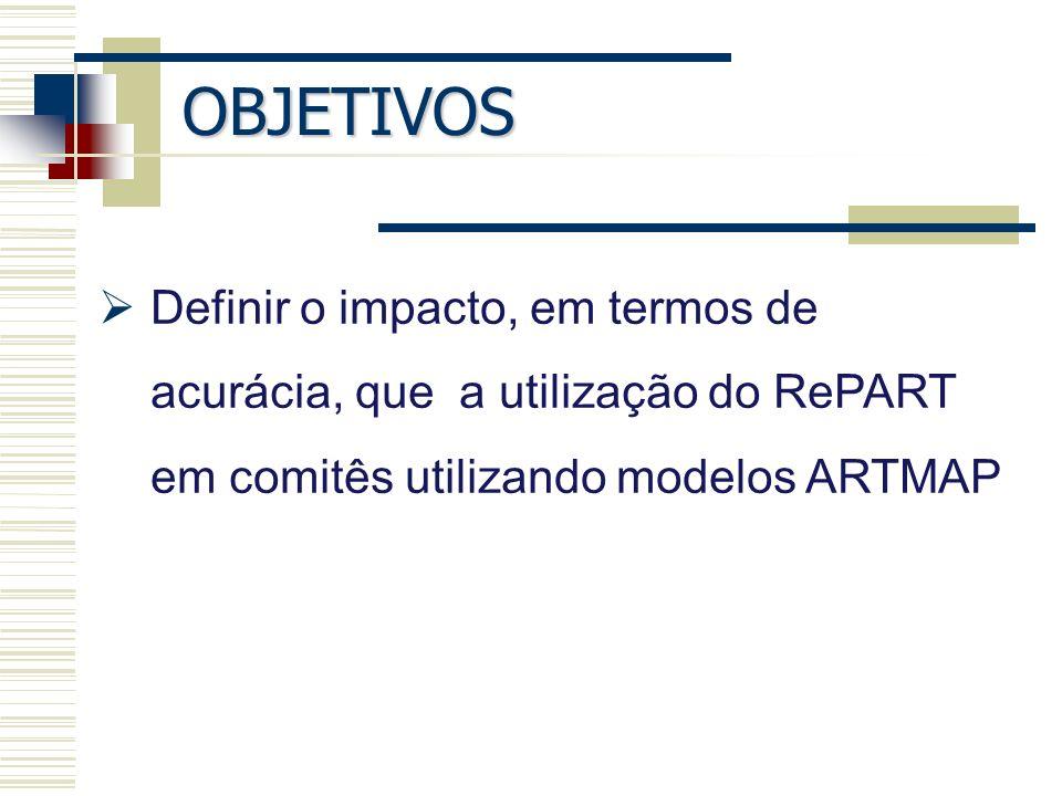 OBJETIVOS Definir o impacto, em termos de acurácia, que a utilização do RePART em comitês utilizando modelos ARTMAP