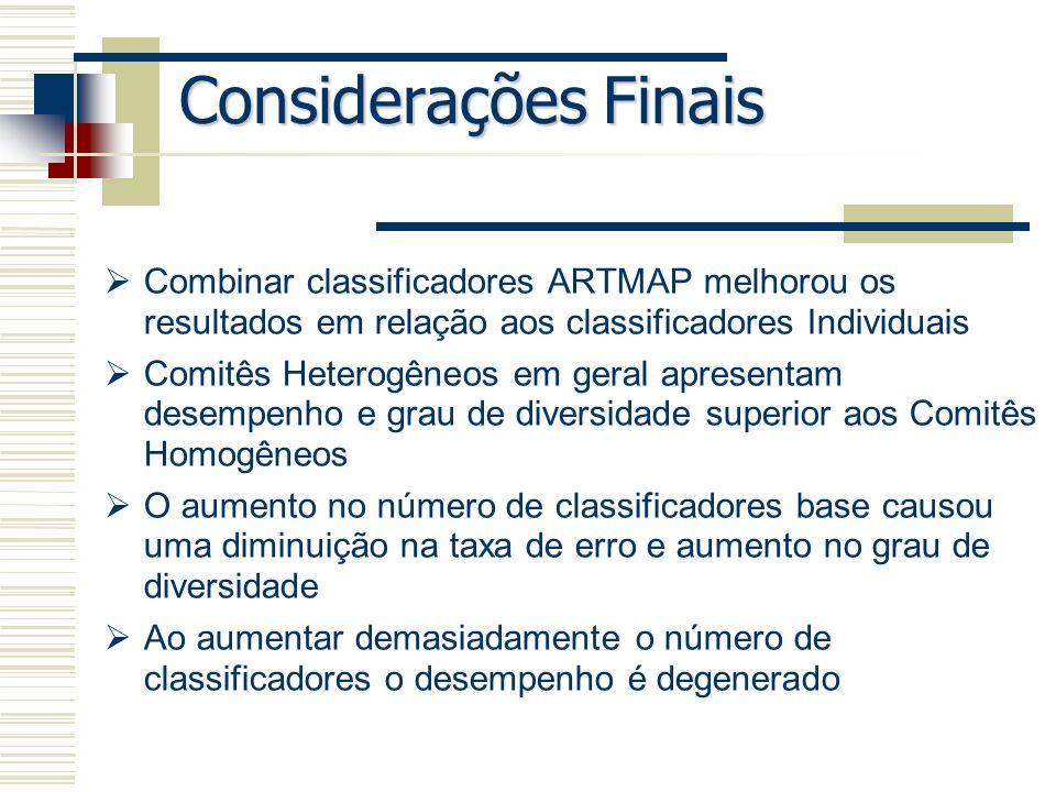 ConsideraçõesFinais Considerações Finais Combinar classificadores ARTMAP melhorou os resultados em relação aos classificadores Individuais Comitês Het