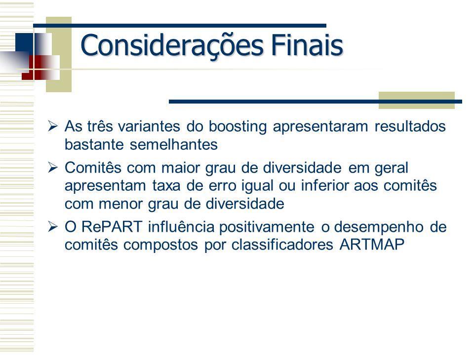 ConsideraçõesFinais Considerações Finais As três variantes do boosting apresentaram resultados bastante semelhantes Comitês com maior grau de diversid