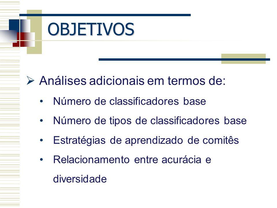 OBJETIVOS Análises adicionais em termos de: Número de classificadores base Número de tipos de classificadores base Estratégias de aprendizado de comit