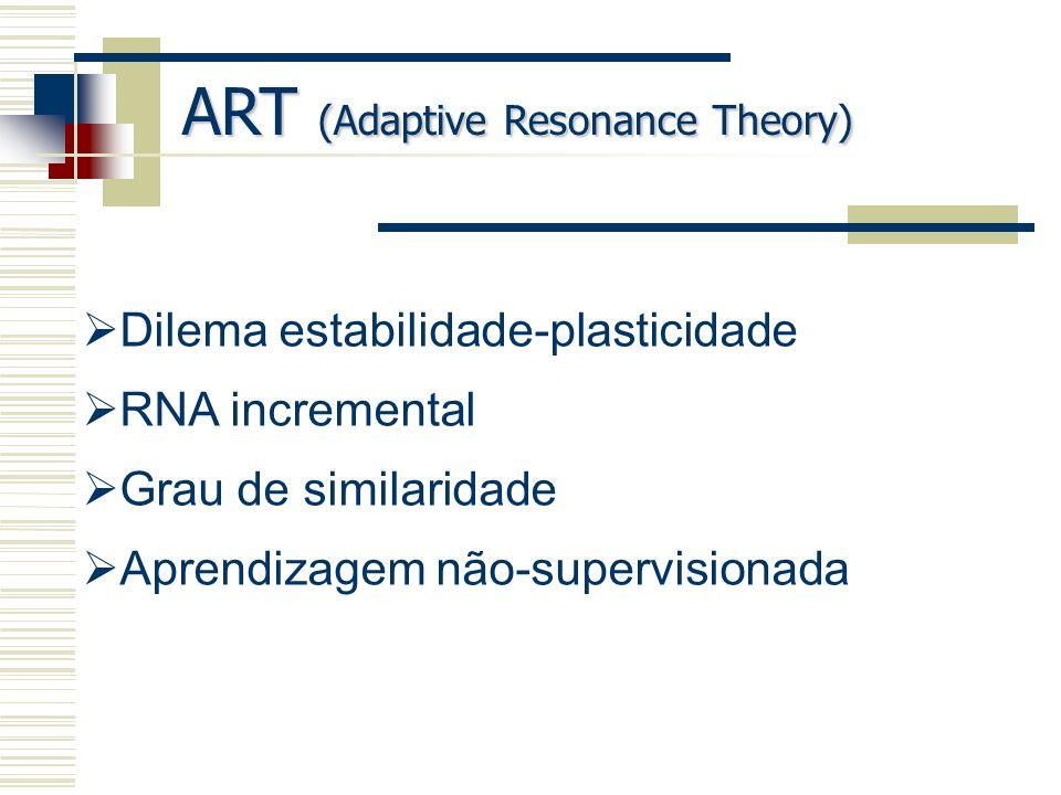 ART x Fuzzy ART Mesma estrutura ART => teoria dos conjuntos clássica Fuzzy ART => teoria dos conjuntos fuzzy Cálculo dos neurônios F 2 ART => AND booleano (x*y) Fuzzy ART => AND fuzzy [min(x, y)]