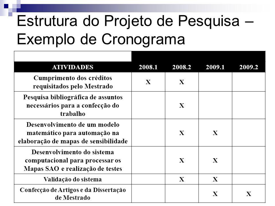 Estrutura do Projeto de Pesquisa – Exemplo de Cronograma Período ATIVIDADES2008.12008.22009.12009.2 Cumprimento dos créditos requisitados pelo Mestrad