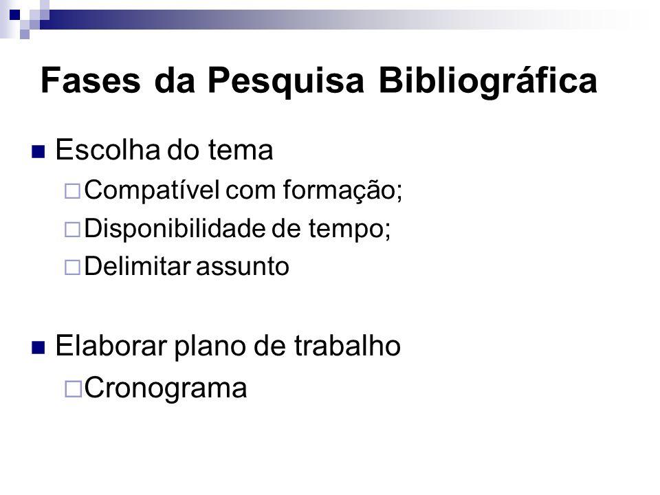 Fases da Pesquisa Bibliográfica Escolha do tema Compatível com formação; Disponibilidade de tempo; Delimitar assunto Elaborar plano de trabalho Cronog