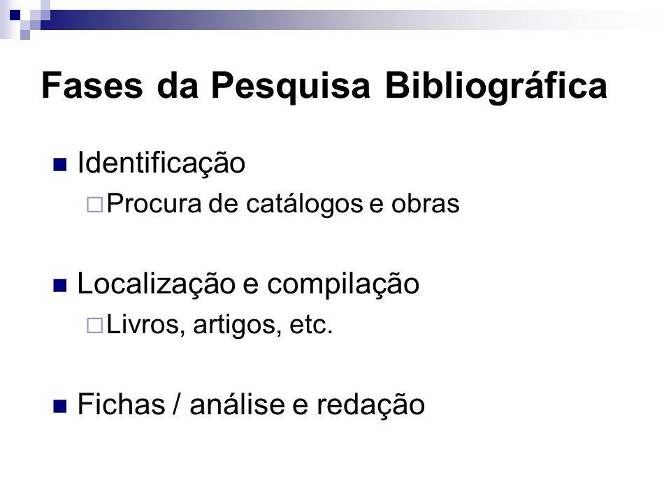 Identificação Procura de catálogos e obras Localização e compilação Livros, artigos, etc. Fichas / análise e redação Fases da Pesquisa Bibliográfica