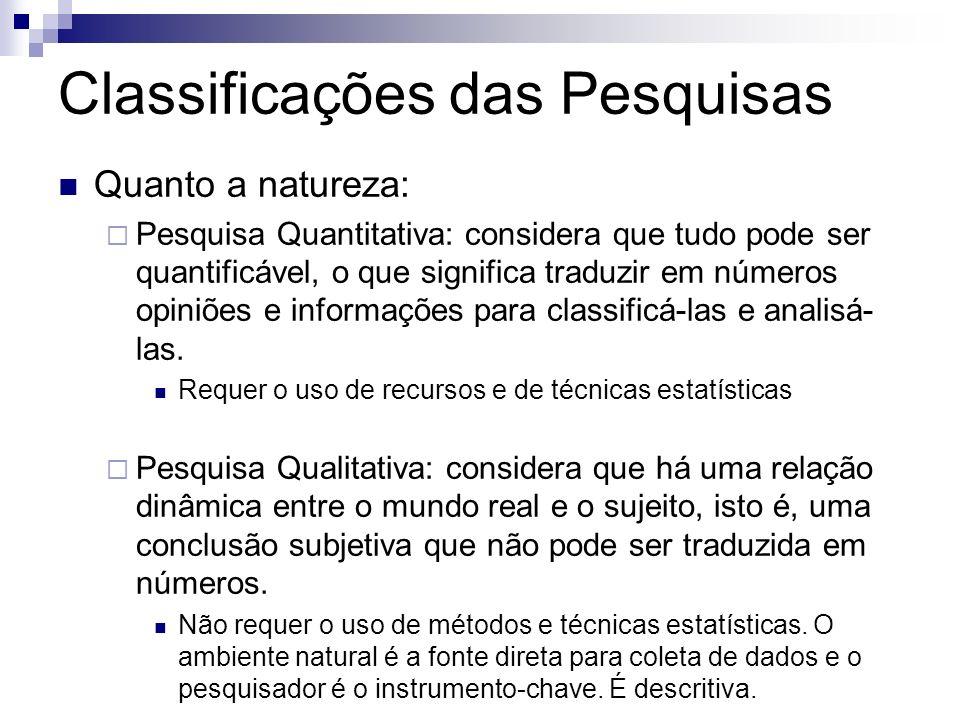 Classificações das Pesquisas Quanto a natureza: Pesquisa Quantitativa: considera que tudo pode ser quantificável, o que significa traduzir em números