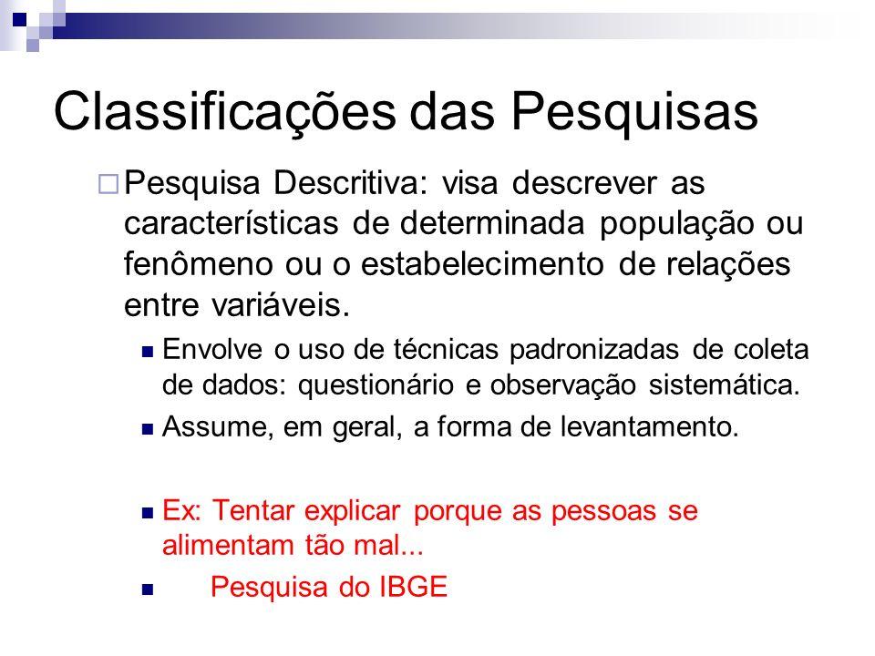 Classificações das Pesquisas Pesquisa Descritiva: visa descrever as características de determinada população ou fenômeno ou o estabelecimento de relaç