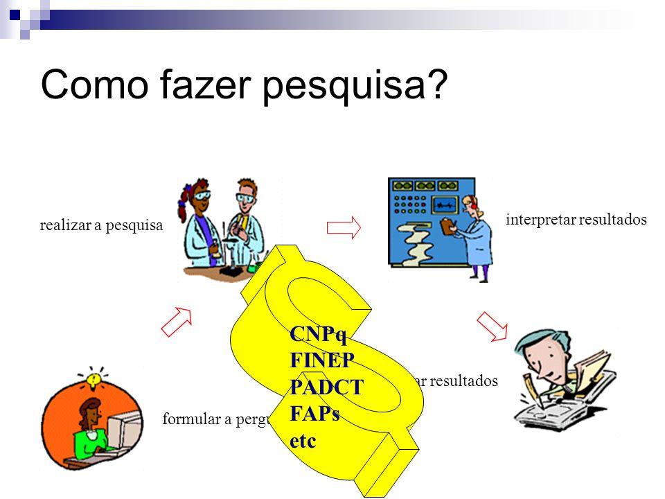 realizar a pesquisa formular a pergunta interpretar resultados divulgar resultados Como fazer pesquisa? CNPq FINEP PADCT FAPs etc