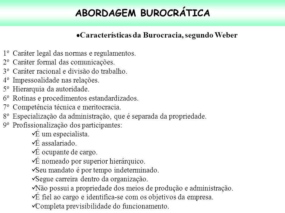 ABORDAGEM BUROCRÁTICA Características da Burocracia, segundo Weber 1º Caráter legal das normas e regulamentos. 2º Caráter formal das comunicações. 3º
