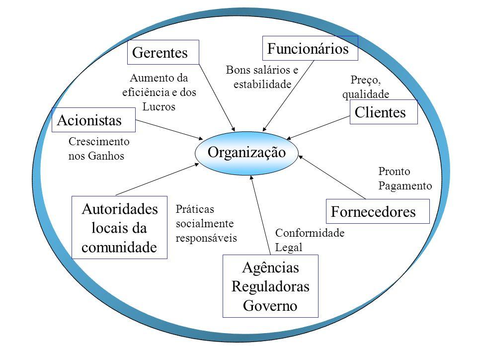 Gerentes Funcionários Acionistas Autoridades locais da comunidade Agências Reguladoras Governo Clientes Fornecedores Organização Conformidade Legal Pr