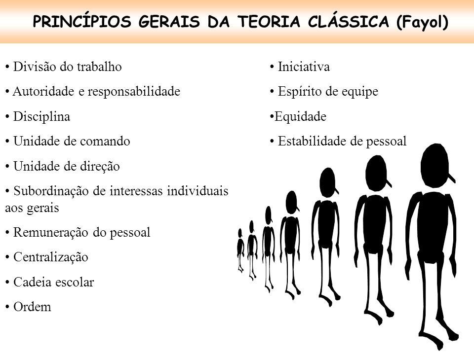 PRINCÍPIOS GERAIS DA TEORIA CLÁSSICA (Fayol) Divisão do trabalho Autoridade e responsabilidade Disciplina Unidade de comando Unidade de direção Subord