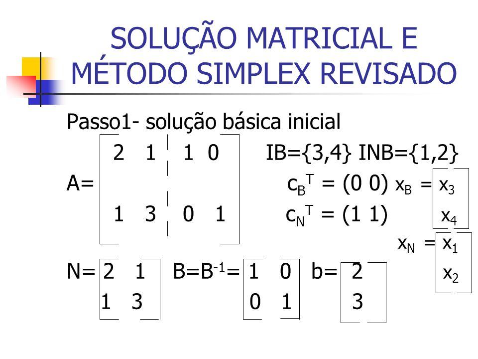 SOLUÇÃO MATRICIAL E MÉTODO SIMPLEX REVISADO Passo1- solução básica inicial 2 1 1 0 IB={3,4} INB={1,2} A= c B T = (0 0) x B = x 3 1 3 0 1 c N T = (1 1)