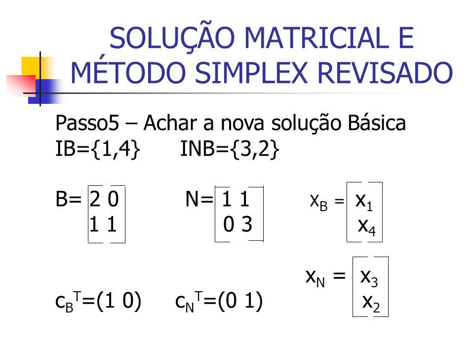 SOLUÇÃO MATRICIAL E MÉTODO SIMPLEX REVISADO Passo5 – Achar a nova solução Básica IB={1,4} INB={3,2} B= 2 0 N= 1 1 X B = x 1 1 1 0 3 x 4 x N = x 3 c B