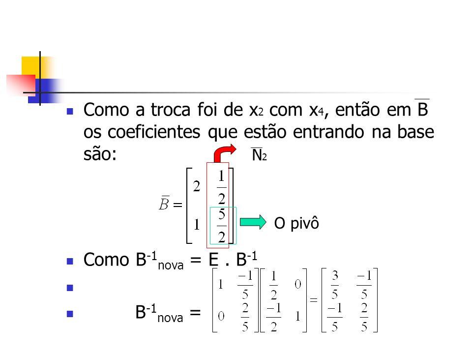 Como a troca foi de x 2 com x 4, então em B os coeficientes que estão entrando na base são: Como B -1 nova = E. B -1 B -1 nova = O pivô N2N2