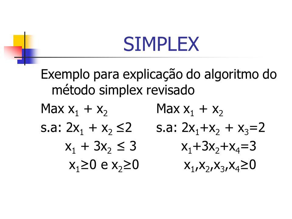 SIMPLEX Exemplo para explicação do algoritmo do método simplex revisado Max x 1 + x 2 s.a: 2x 1 + x 2 2 s.a: 2x 1 +x 2 + x 3 =2 x 1 + 3x 2 3 x 1 +3x 2