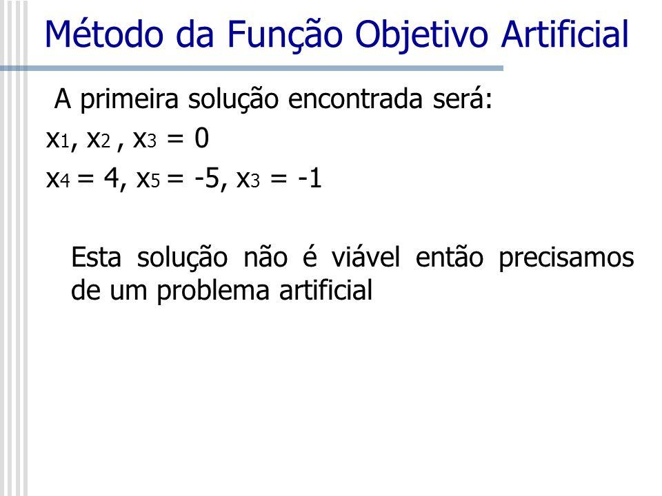 A primeira solução encontrada será: x 1, x 2, x 3 = 0 x 4 = 4, x 5 = -5, x 3 = -1 Esta solução não é viável então precisamos de um problema artificial
