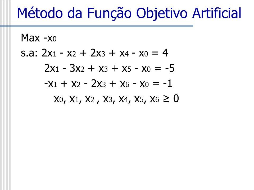 Max -x 0 s.a: 2x 1 - x 2 + 2x 3 + x 4 - x 0 = 4 2x 1 - 3x 2 + x 3 + x 5 - x 0 = -5 -x 1 + x 2 - 2x 3 + x 6 - x 0 = -1 x 0, x 1, x 2, x 3, x 4, x 5, x