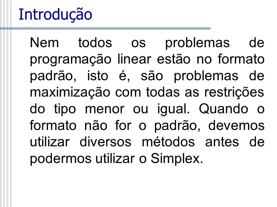 Introdução Nem todos os problemas de programação linear estão no formato padrão, isto é, são problemas de maximização com todas as restrições do tipo