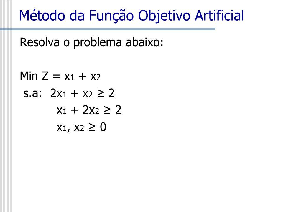 Resolva o problema abaixo: Min Z = x 1 + x 2 s.a: 2x 1 + x 2 2 x 1 + 2x 2 2 x 1, x 2 0 Método da Função Objetivo Artificial