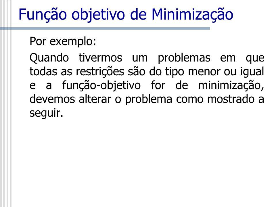 Função objetivo de Minimização Por exemplo: Quando tivermos um problemas em que todas as restrições são do tipo menor ou igual e a função-objetivo for